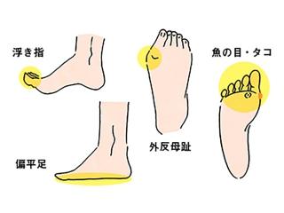 の 裏 黄色 足